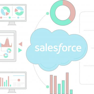 How to Use Salesforce Solutions
